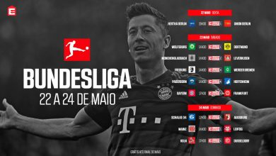 Photo of Der Klassiker starts new Bundesliga round in exclusive at Eleven Sports